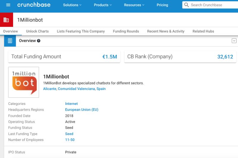 1MillionBot en Crunchbase la mayor base de datos del ecositema startup