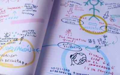 La era del disruptor y el fin de la innovación, libro de José Almansa