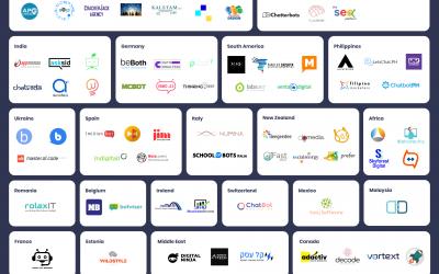 1MillionBot entre las mejores empresas de chatbots del mundo en 2020 (Botmakers)